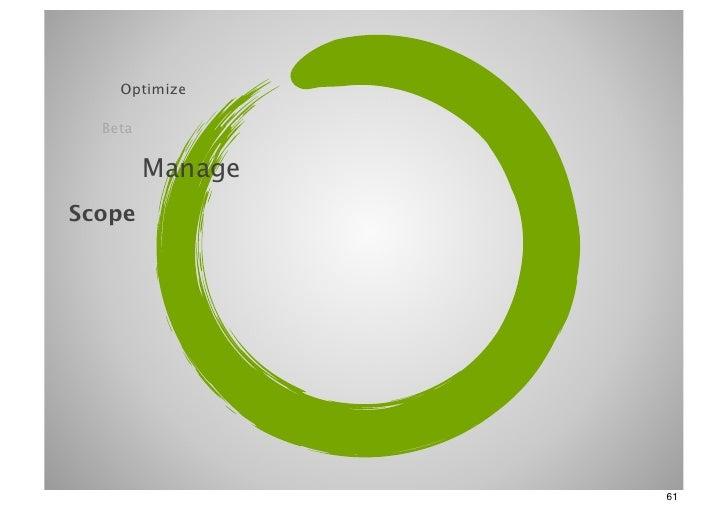 Optimize  Beta         ManageScope                  61