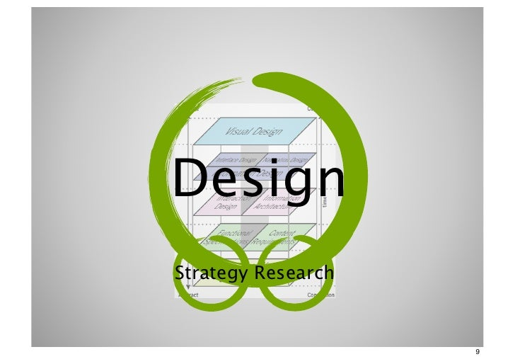 DesignStrategy Research                    9
