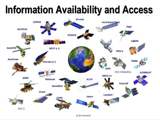 Information Availability and Access