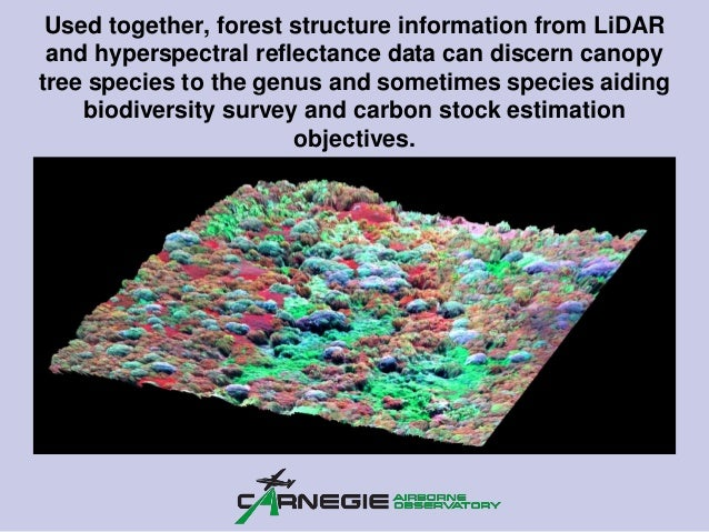 > 200 public datasets MODIS Daily, NBAR, LST, ... Terrain SRTM, GTOPO, NED, ... Atmospheric NOAA NCEP, OMI, ... Land Cover...
