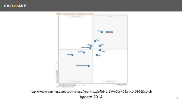 http://www.gartner.com/technology/reprints.do?id=1-1YWQWK0&ct=140806&st=sb  Agosto 2014 4