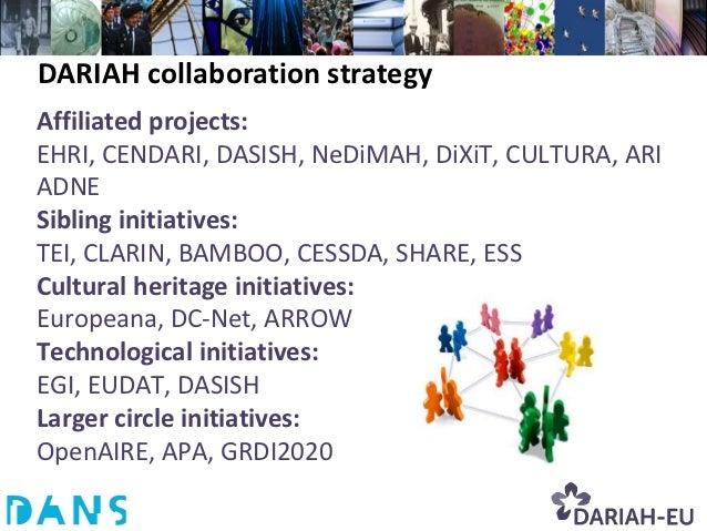 DARIAH collaboration strategyAffiliated projects:EHRI, CENDARI, DASISH, NeDiMAH, DiXiT, CULTURA, ARIADNESibling initiative...