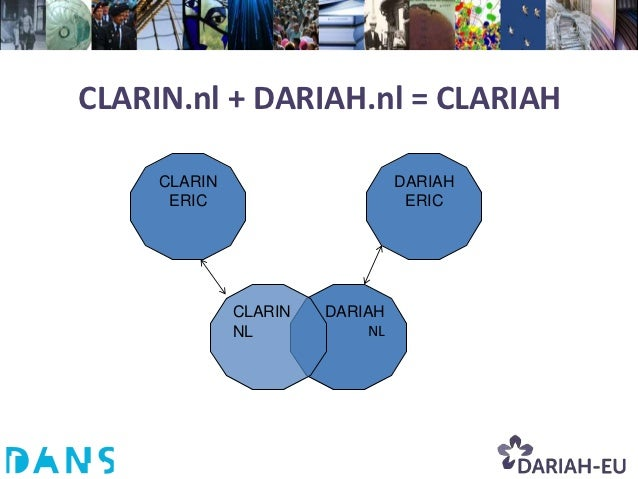 Common Lab for Research in the Arts and       Humanities (CLARIAH)       CLARIN             DARIAH        ERIC            ...