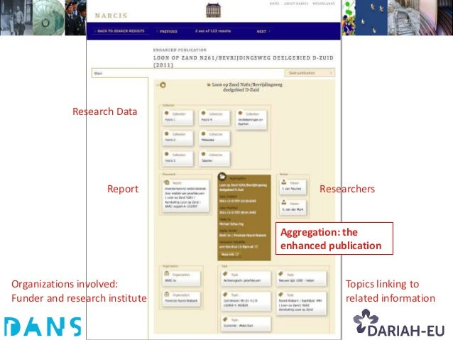 Links directly to data in DANS archiveAll data types: data, text, maps, video, audio, still images…