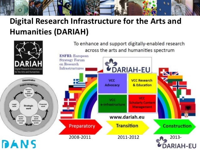 Digital Research Infrastructure for the Arts andHumanities (DARIAH)                2008-2011     2011-2012     2013-