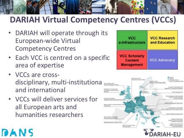 DARIAH Virtual Competency Centres (VCCs)• DARIAH will operate through its  European-wide Virtual  Competency Centres• Each...