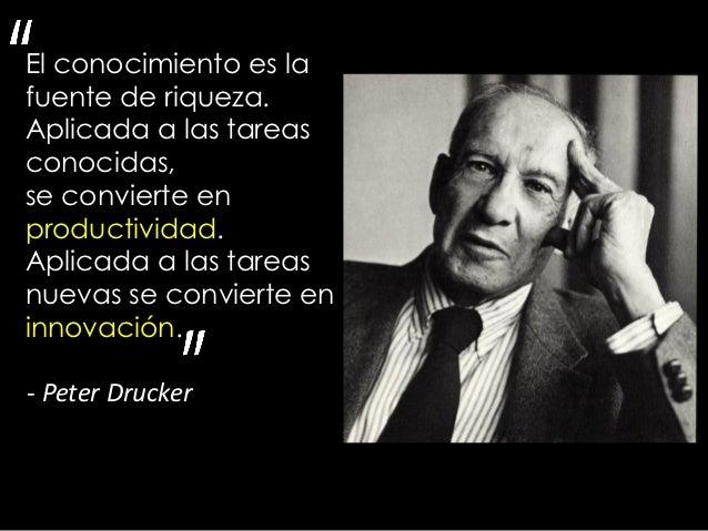 Peter Drucker El Padre Del Management Moderno