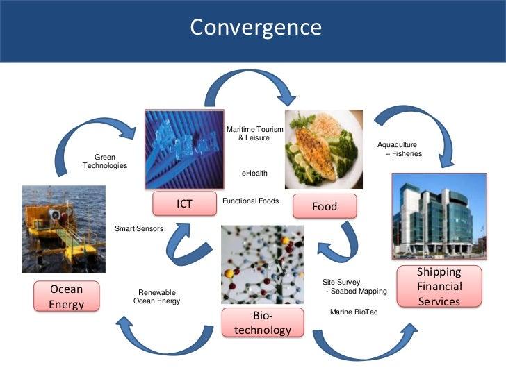 Convergence                                      Maritime Tourism                                         & Leisure       ...