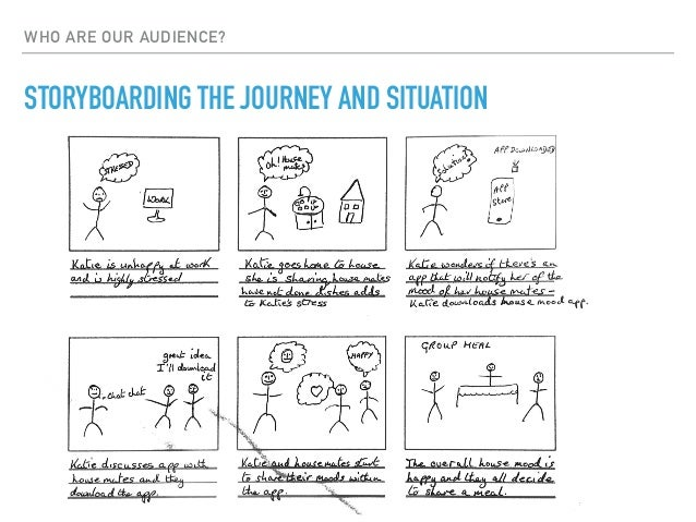 WHO ARE OUR AUDIENCE? STORYBOARDING THE JOURNEY AND SITUATION