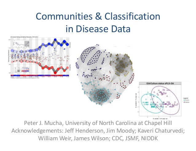 Communities & Classification in Disease Data Peter J. Mucha, University of North Carolina at Chapel Hill Acknowledgements:...