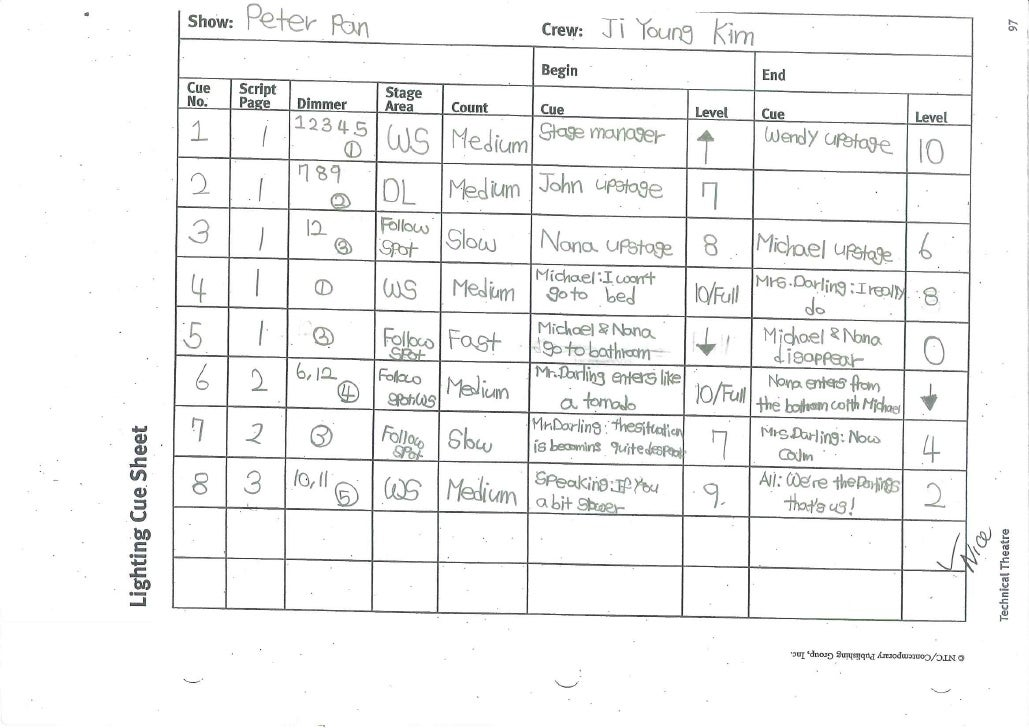 peter pan lighting cue sheet