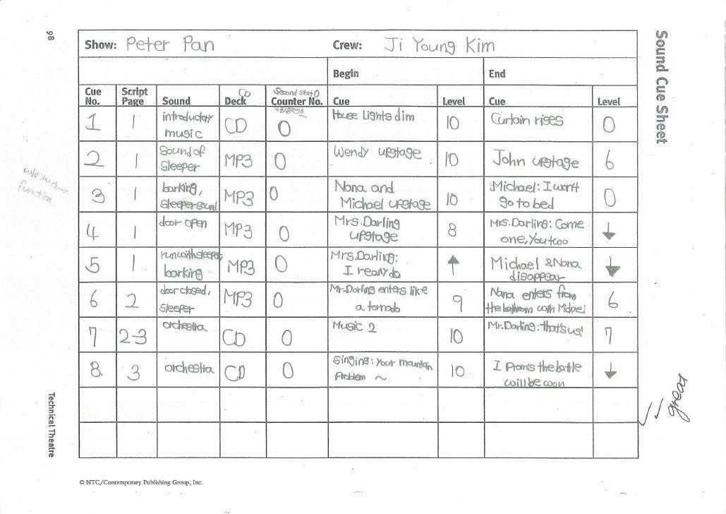 Peter pan sound cue sheet