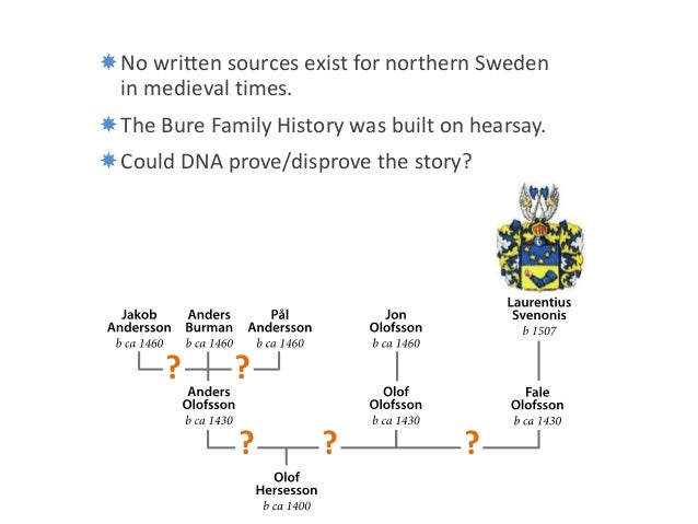 YDNA maps Scandinavian Family Trees from Medieval Times and the Vikin…