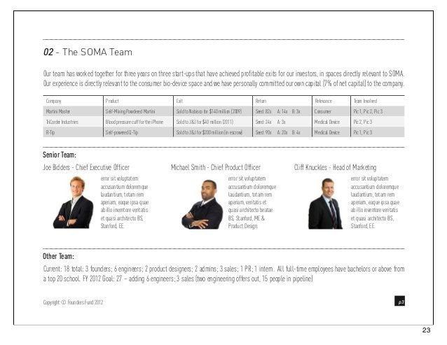 Peter Thiel's Venture Capital Pitch Deck Template Slide 3