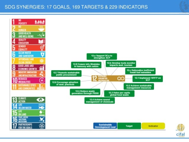 sdg 5 targets and indicators pdf
