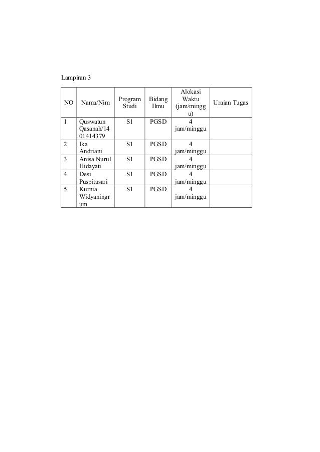 Lampiran 4 PENDIDIKAN GURU SEKOLAH DASAR FAKULTAS ILMU PENDIDIKAN UNIVERSITAS NEGERI SEMARANG Jl. Beringin Raya Wonosari, ...