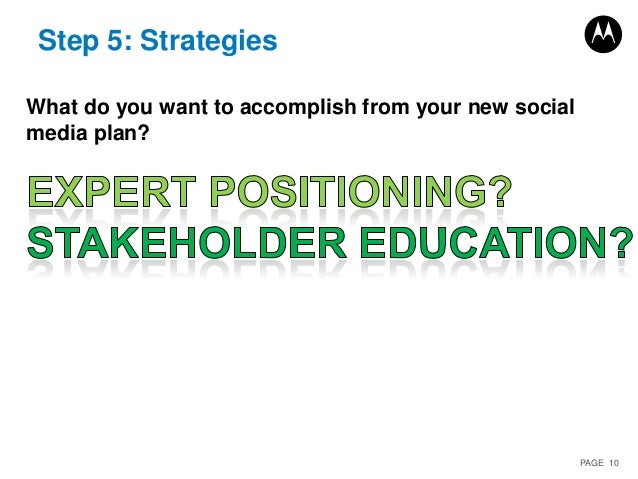 PAGE 10 Step 5: Strategies What do you want to accomplish from your new social media plan?