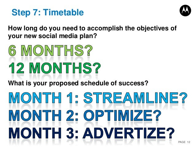 PAGE 12 Step 7: Timetable How long do you need to accomplish the objectives of your new social media plan? What is your pr...