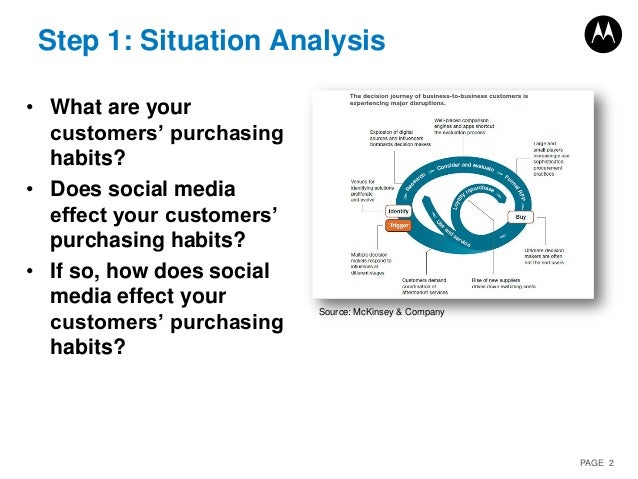 PAGE 2 Step 1: Situation Analysis • What are your customers' purchasing habits? • Does social media effect your customers'...