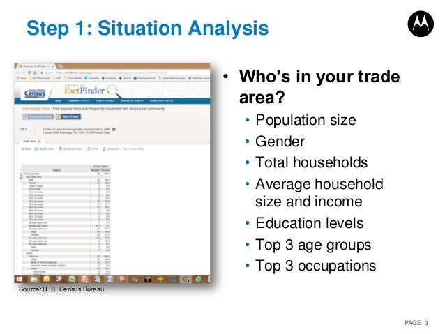 PAGE 3 Step 1: Situation Analysis • Who's in your trade area? • Population size • Gender • Total households • Average hous...