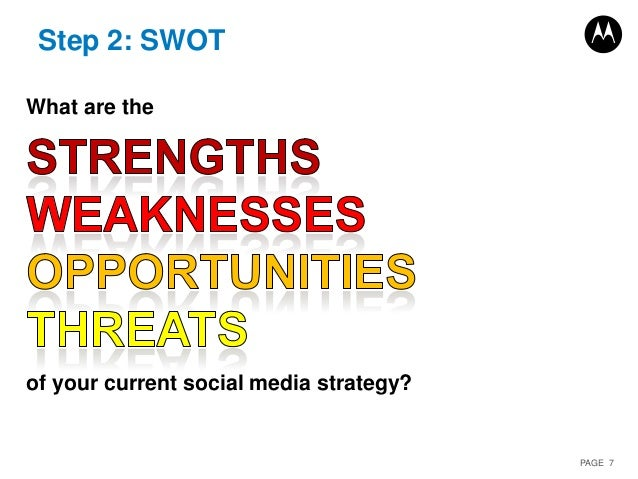 PAGE 7 Step 2: SWOT What are the of your current social media strategy?
