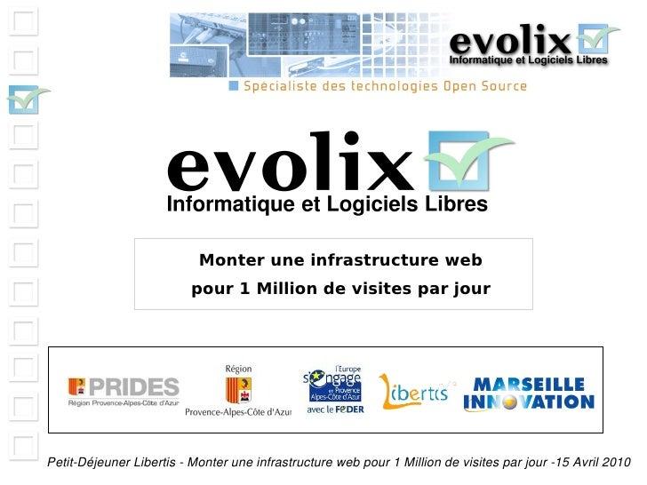 Monter une infrastructure web                          pour 1 Million de visites par jour     PetitDéjeunerLibertisMo...