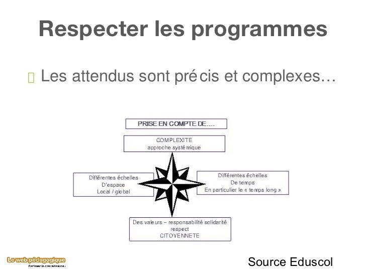 Respecter les programmes <ul><li>Les attendus sont précis et complexes… </li></ul>Source Eduscol
