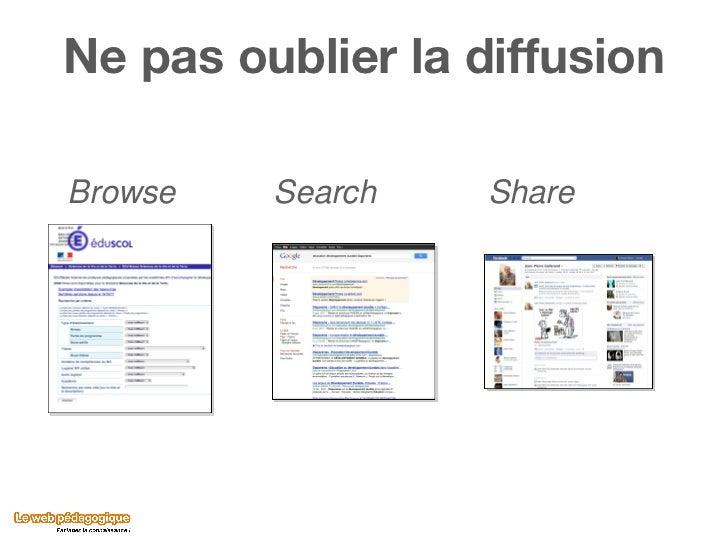 Ne pas oublier la diffusion <ul><li>Browse   Search   Share </li></ul>