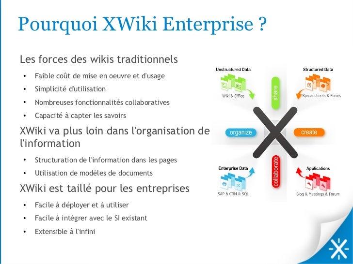 Pourquoi XWiki Enterprise ?Les forces des wikis traditionnels●   Faible coût de mise en oeuvre et dusage●   Simplicité dut...
