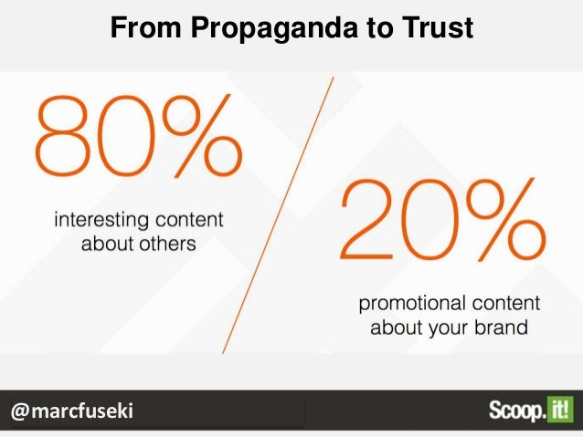 … to Long Term Satisfaction Satisfaction Contact Happy client Loyal client Behavior Personas Lead Client @marcfuseki