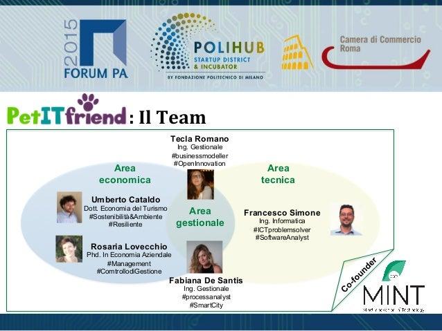 :  Il  Team         Tecla Romano Ing. Gestionale #businessmodeller #OpenInnovation Fabiana De Santis Ing. Gestio...