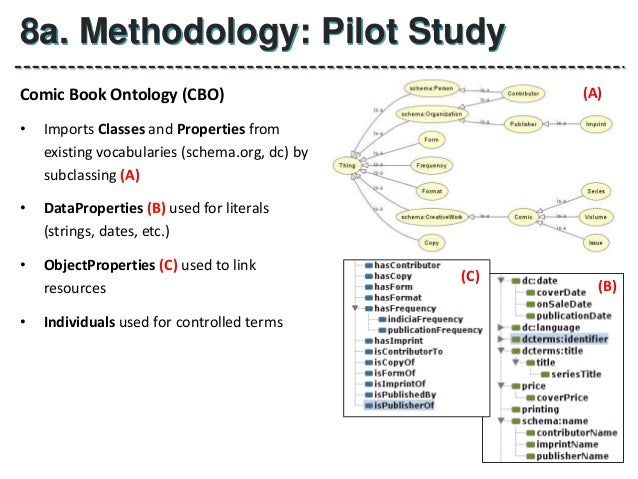 Pilot Study In Research Methodology Example Dissertation – 641675