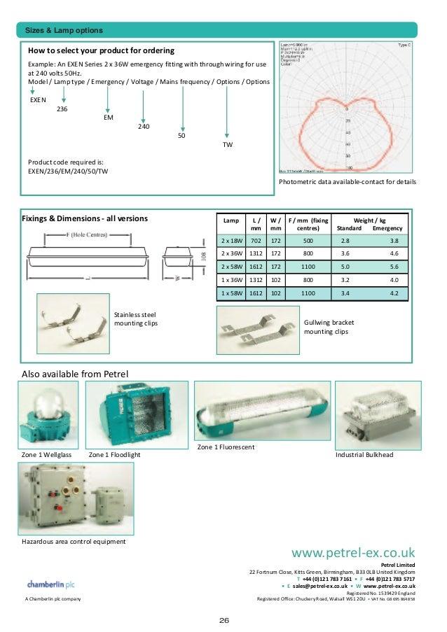 Petrel 11 manual