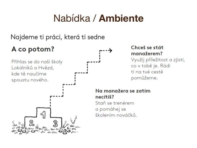 Tip: Podívejte se na Sinka https://www.ted.com/talks/simon_sinek_how_great_leaders_inspire_action?language=cs