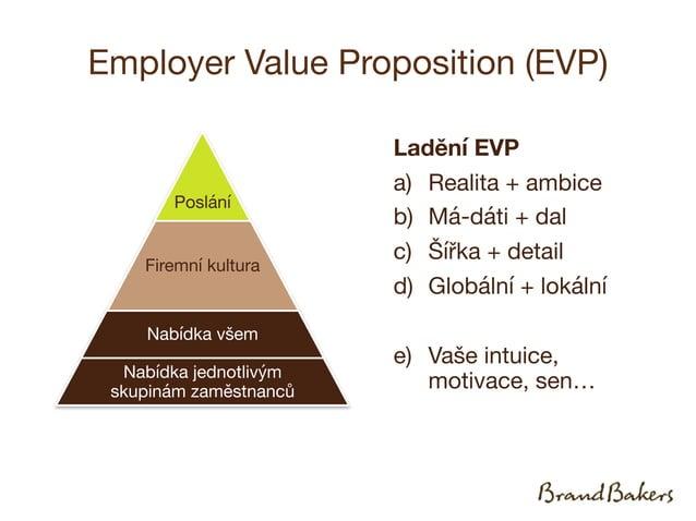 1. Interní aktivace • Firemní manifesto • Systém odměňování • Vzdělávání manažerů • Aktivační kampaň • Náborový proces • O...