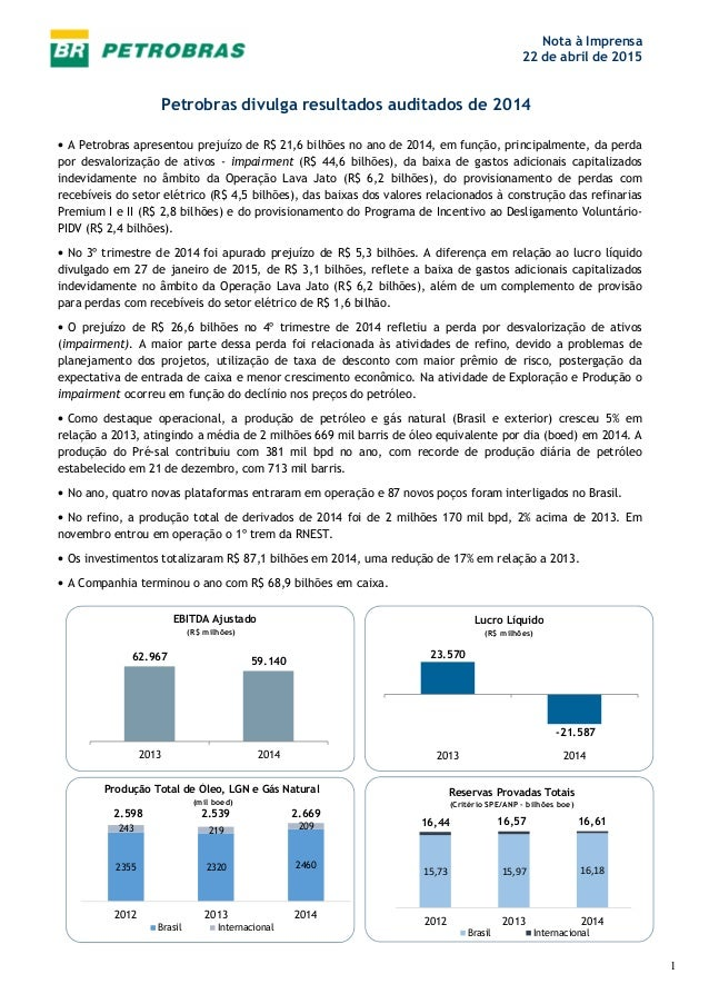 1 Nota à Imprensa 22 de abril de 2015 Petrobras divulga resultados auditados de 2014 • A Petrobras apresentou prejuízo de ...
