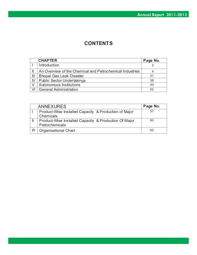 Annual Report 2011-2012 CONTENTS CHAPTER Page No. I Introduction II An Overview of the Chemical and Petrochemical Industri...