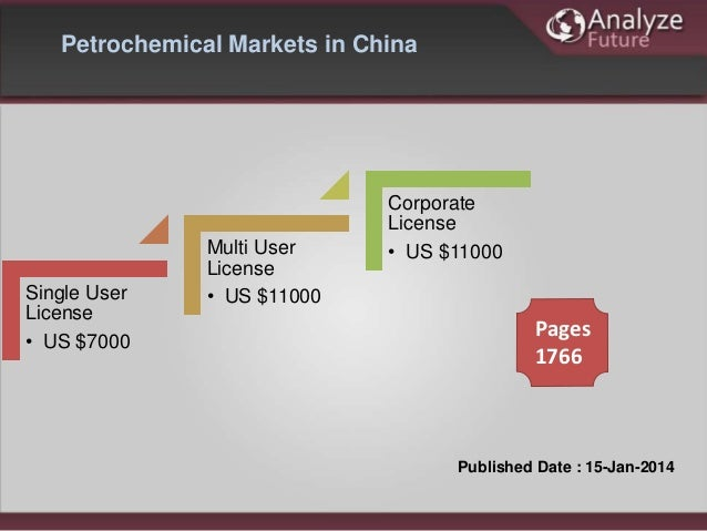 Petrochemical Markets in China Single User License • US $7000 Multi User License • US $11000 Corporate License • US $11000...