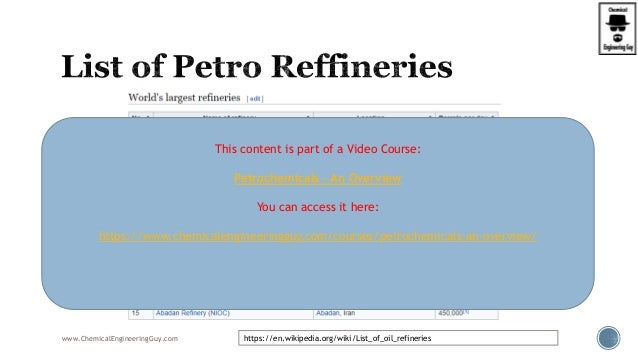 Petrochemicals an Overview (1 of 3)