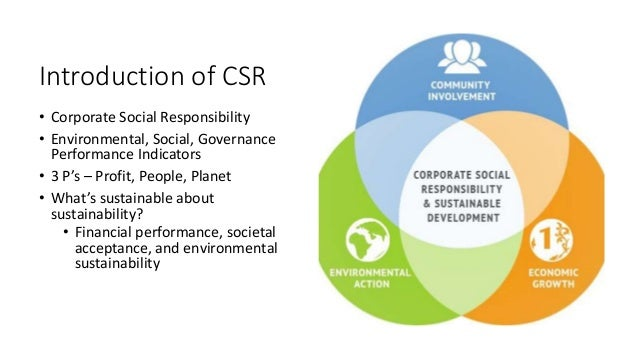 whats corporate social responsibility Corporate social responsibility (or csr), as the name suggests, is the social responsibility that companies should address and iso 26000 is applicable to all organisations, including companies what next.