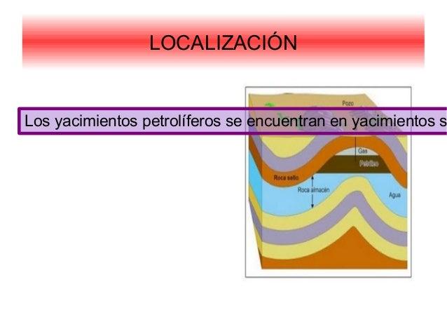 LOCALIZACIÓNLos yacimientos petrolíferos se encuentran en yacimientos s