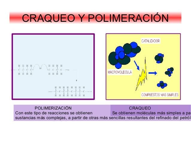 CRAQUEO Y POLIMERACIÓNPOLIMERIZACIÓNCon este tipo de reacciones se obtienensustancias más complejas, a partir de otras más...