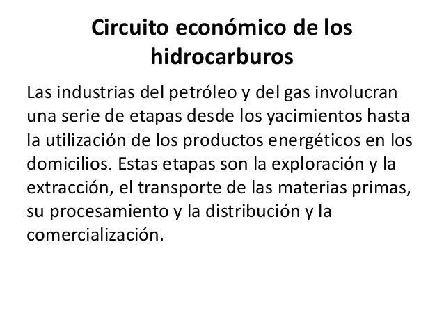 Circuito Economico : Petroleo argentino