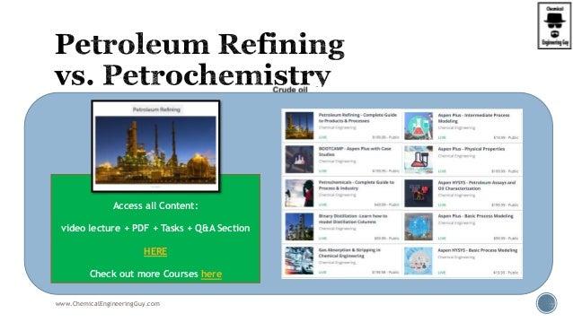 Petroleum refining (1 of 3)