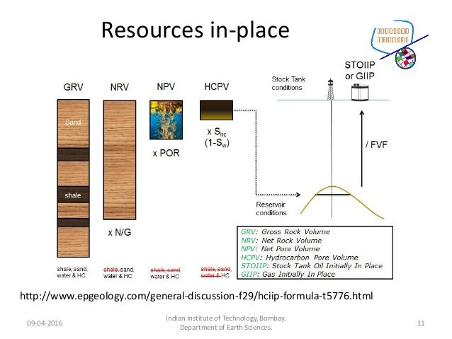 Resources in-place 09-04-2016 Indian Institute of Technology, Bombay. Department of Earth Sciences. 11 http://www.epgeolog...