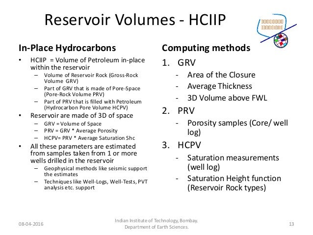 Reservoir Volumes - HCIIP In-Place Hydrocarbons • HCIIP = Volume of Petroleum in-place within the reservoir – Volume of Re...