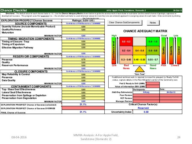 Chance Checklist A-For Apple Field, Sandstone, Domestic 2 24-Oct-12 EXPLORATION PROSPECT Chance Success Ratings ( 0.00-1.0...