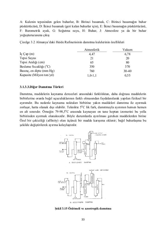 Petrol damıtma, birincil ve ikincil petrol arıtımı
