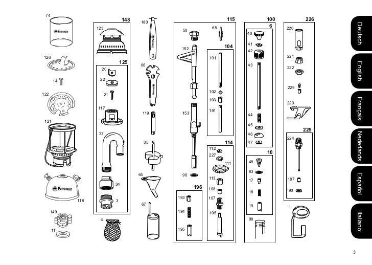 Manual Instrucciones Petromax hk150 hk500