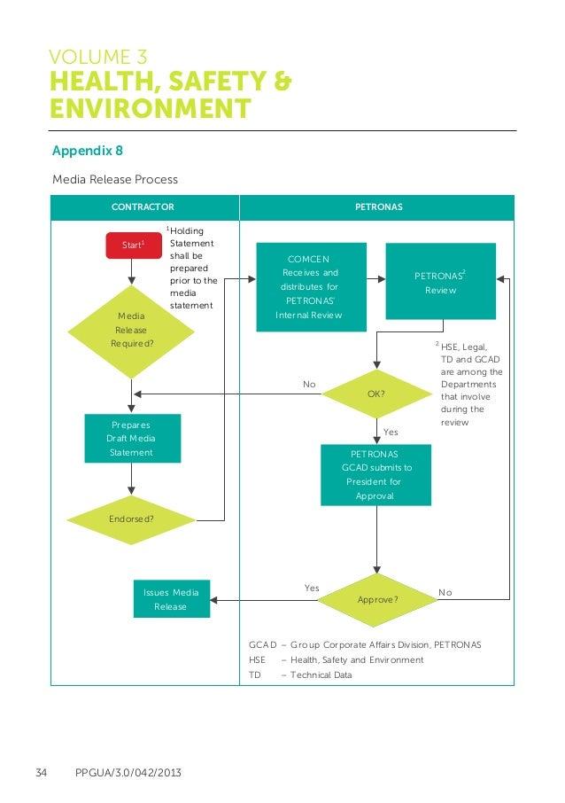 94 Info Flowchart Level 0 Pdf Doc Ppt Download Xls
